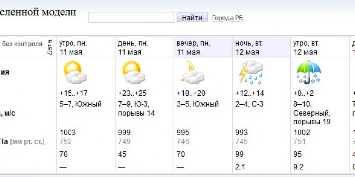 Сегодня днём в Пружанах 25 градусов тепла, но уже ночью будет от нуля до 2 градусов тепла и снег