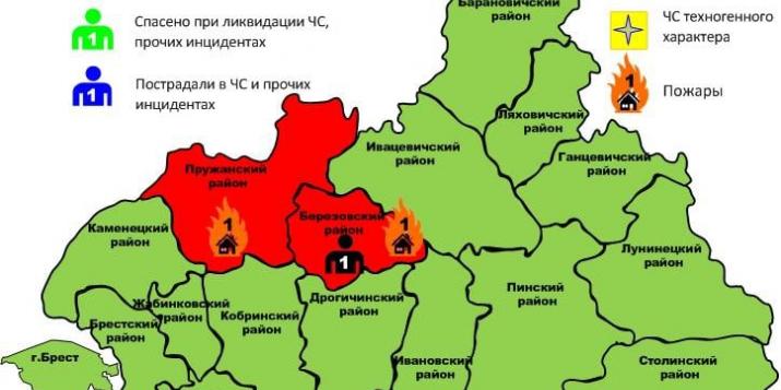 Пожар в Хореве Пружанского района