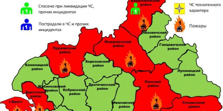 08.06.2021 в 16-07 поступило сообщение о пожаре деревне Голосятино Пружанского района