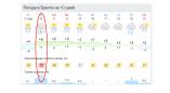 Оранжевый уровень опасности объявлен в Беларуси 12 марта из-за сильного ветра. Обещают грозу